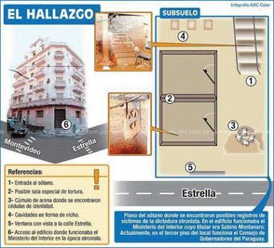 20091117011004-hallazgo.jpg